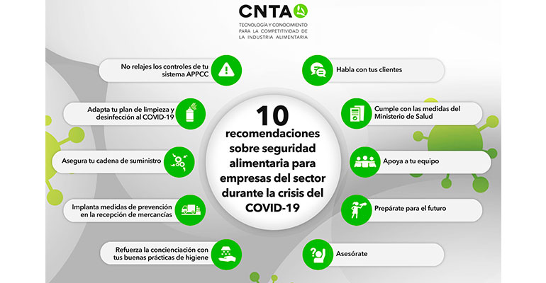 CNTA Covid-19 2